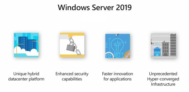 Windows Server 2019 General Availability