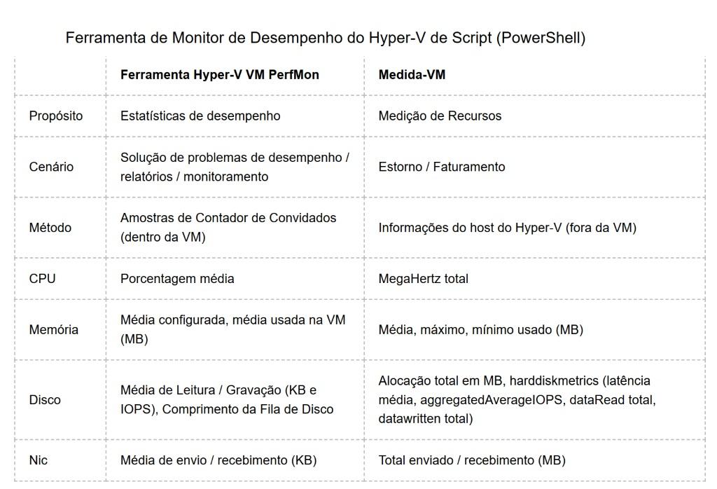 compare_table-vm