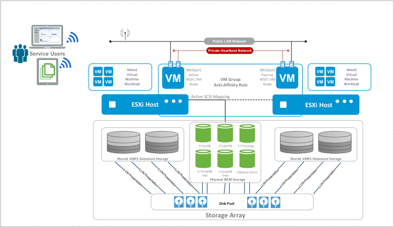 vmware-esxi-free-cluster-vcenter
